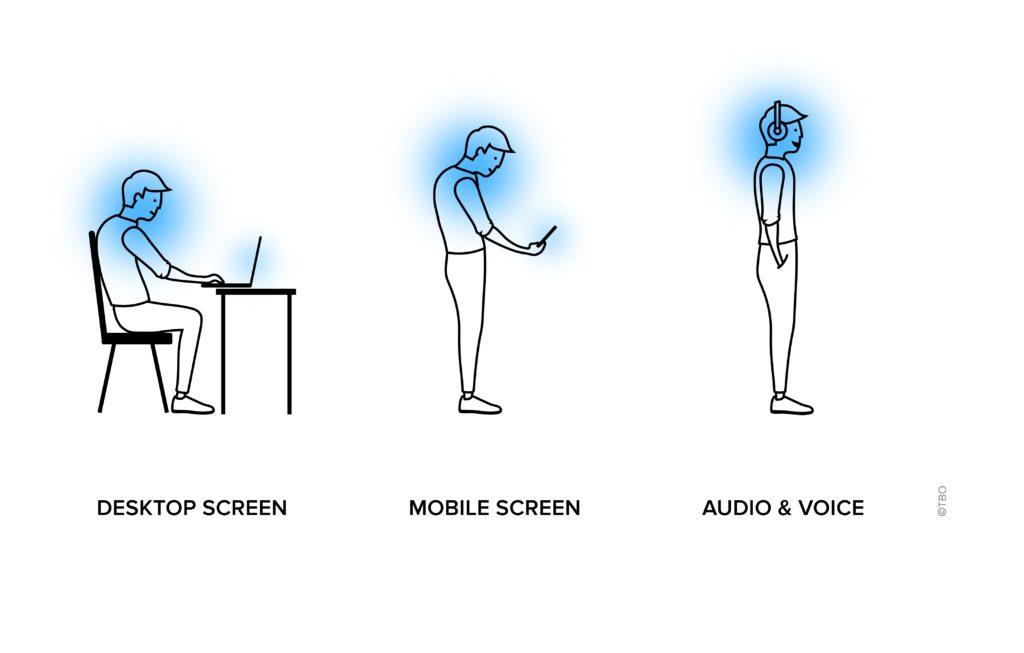 Grafik: Mensch vor Desktop-Screen, Mobile-Screen und mit Kopfhörern